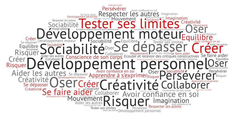 Les valeurs pédagogiques de l'école de cirque En Piste!, Cesson-Sévigné